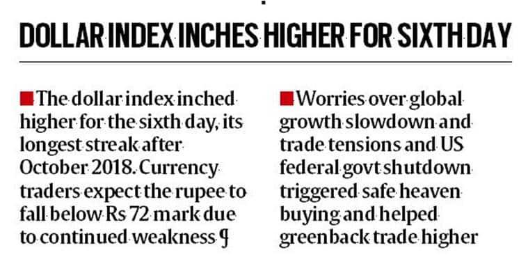 rupee today, rupee closing rate, rupee sensex, stocks and share, stock market, share market, india news, economy news, indian express