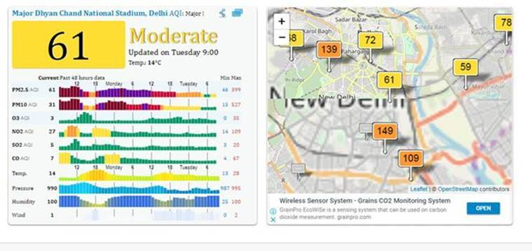 At 42, Delhi's air quality was better than Vienna's today... for an hour