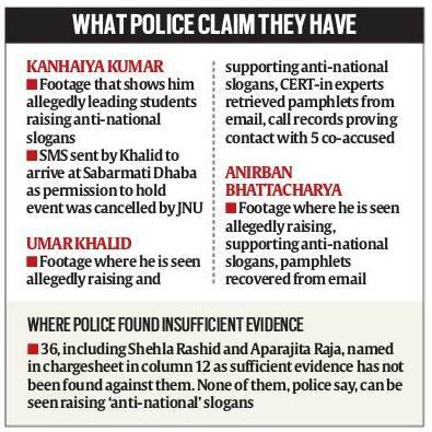 Delhi Police claim emails show 'seditious' event was being planned