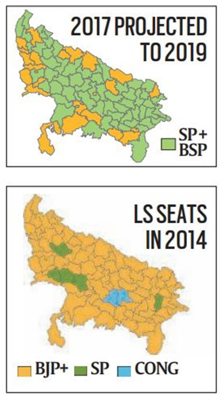 SP-BSP alliance in Uttar Pradesh for 2019 Lok Sabha elections