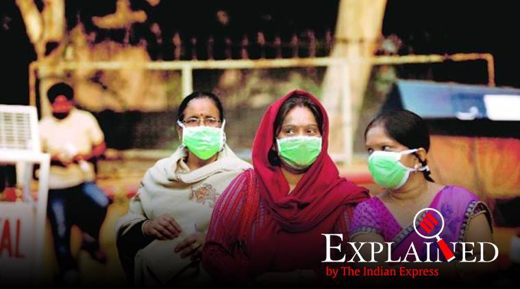 swine flu, h1n1 flu, what is swine flu, explained on swine flu, swine flu explained, why is swine flu peaking, indian express
