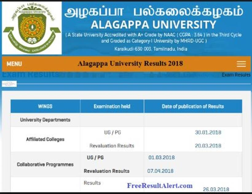 Alagappa University UG results 2018 announced: How to