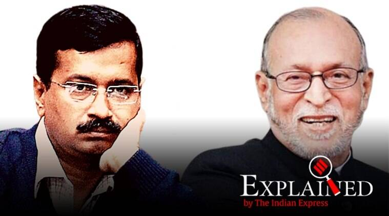 Arvind Kejriwal, Anil Baijal, AAP, Aam Aadmi Party, Delhi govt vs L-G, Delhi LG, Supreme Court verdict, SC Verdict AAP LG, latest news