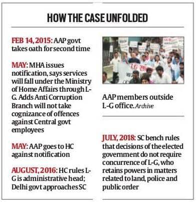 Respect SC, but ye kaisi judgment hai: Arvind Kejriwal