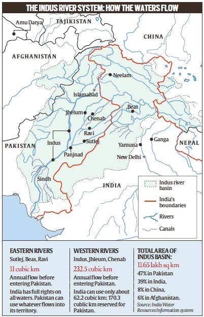Explained: India's policy shift in sharing Indus waters with Pakistan