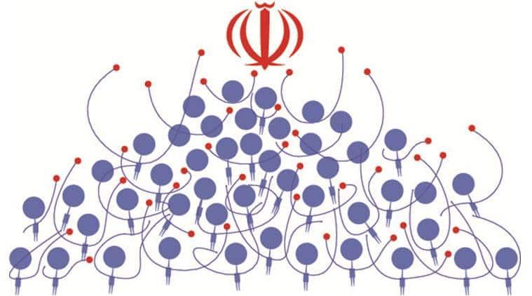 iran revolution, iran revolution 40 years, Ayatollah khomeini, Iran revolution anniversary, Iran ayatollah khomeini, Iran revolution news, indian express