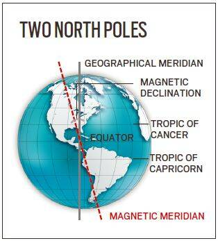 Explained: Magnetic north pole drifting fast towards Russia