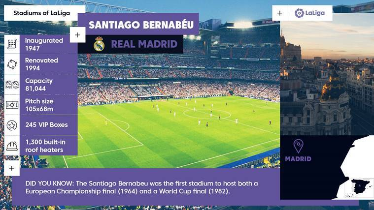 Santiago Bernabeu, home of La Liga club Real Madrid