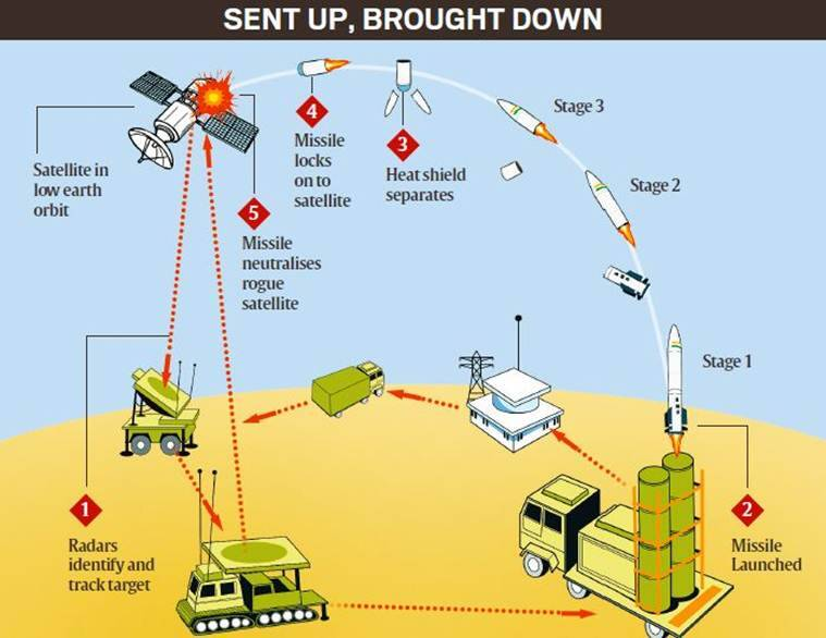 Pokharan parallel: Capability was there but why test was key