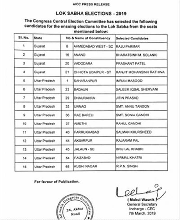 Image result for indian express congress candidate list