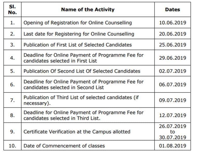 indian maritime university, imu, imu admissions, indian maritime university admissions, imu.edu.in, offbeat courses, college admissions, education news