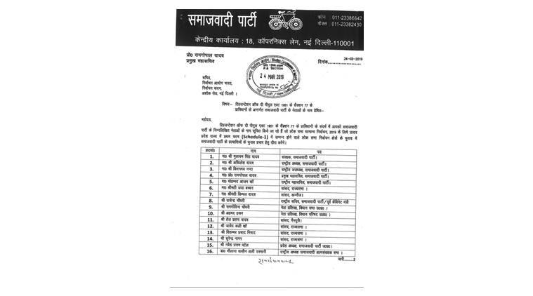 samajwadi party campaigners list, mulayam singh yadav added in campaigners list, mulayam singh yadav, mulayam singh yadav not in campaigners list, akhilesh yadav, mainpuri, UP news, election news