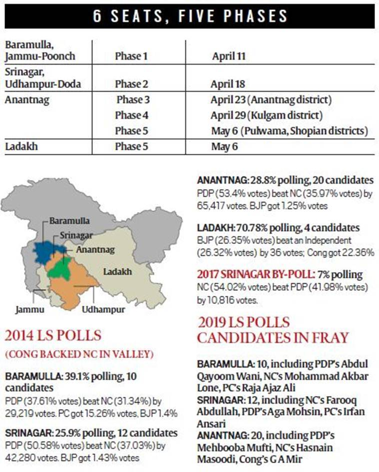 Jammu and Kashmir: An election without a campaign