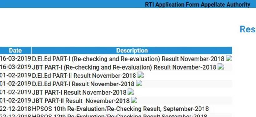 hp board 12th result 2019, hpbose, hpbose 12th result 2019, hpbose result 2019, hpbose.org, hpbose.org result 2019, hp bose +2 result 2019, Hpbose.org, Hpbose