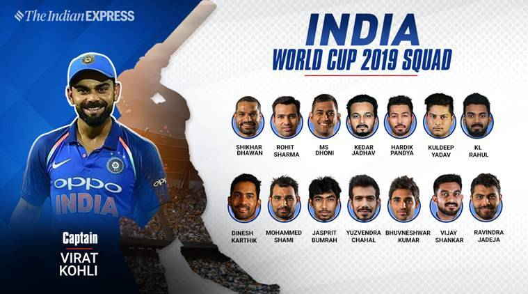 Cricket world cup  team india player list