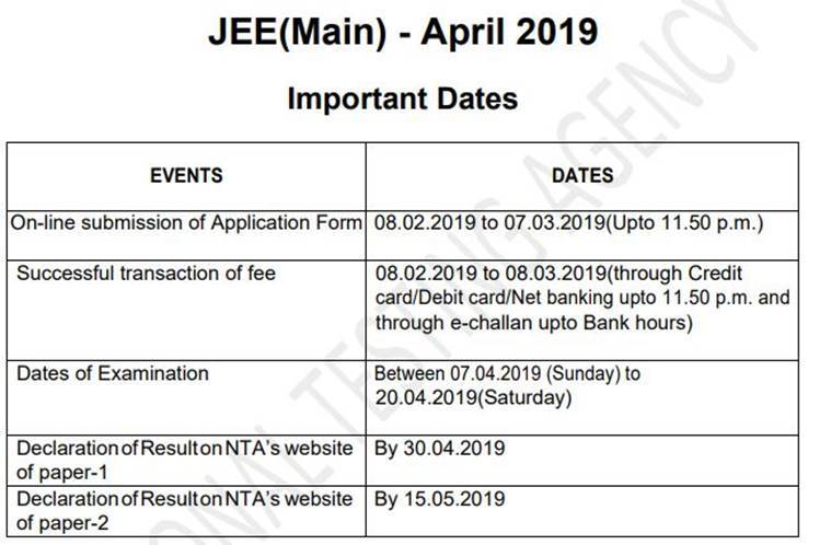 jee main, jee main result, jee main result 2019, jee main result date, jee main result 2019 date, jee main april result, nta jee main, nta jee main result, nta jee main result 2019, jee main april result 2019, jee main 2019, jee main 2019 result, jee main result 2019 april, www.jeemain.nic.in, www.nta.nic.in, jeemain.nic.in, nta.nic.in, jee main result 2019