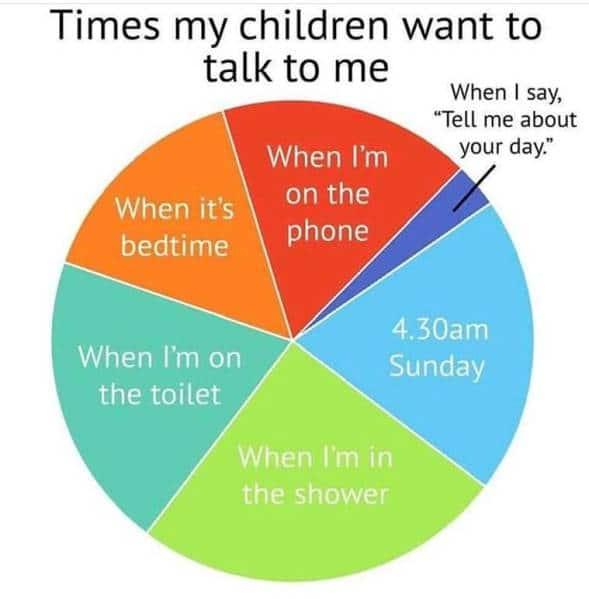 parenting meme