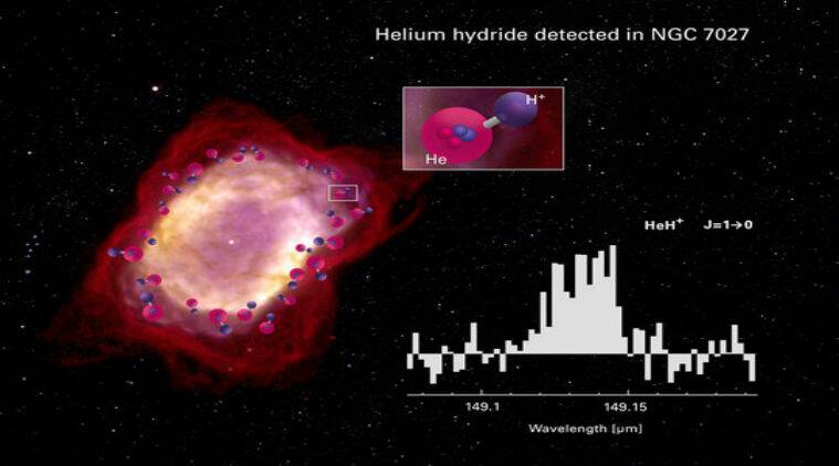 Universe's first molecule detected in space