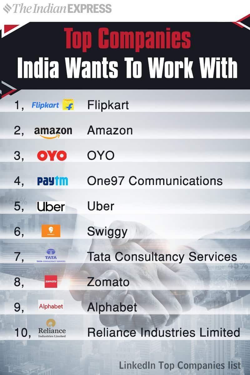 The top 10 companies in LinkedIn rankings