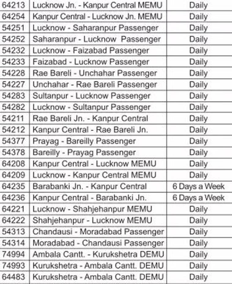 IRCTC Indian Railways cancelled trains list: Check here