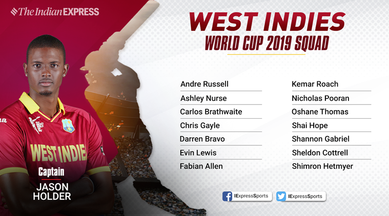 Cricket World Cup 2019 Teams List, Squad, Players List, Captain, Schedule:  All You Need to Know