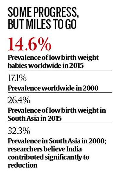 neonatal deaths, neonatal deaths in india, who , world health organisation, babies low birth weight, low birth weight, infant healthcare