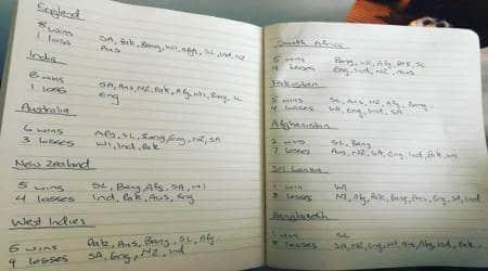 Brendon McCullum, Brendon McCullum prediction, ICC World Cup 2019, ICC World Cup 2019 predictions