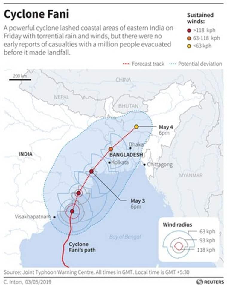 Live Cyclone Fani Odisha West Bengal