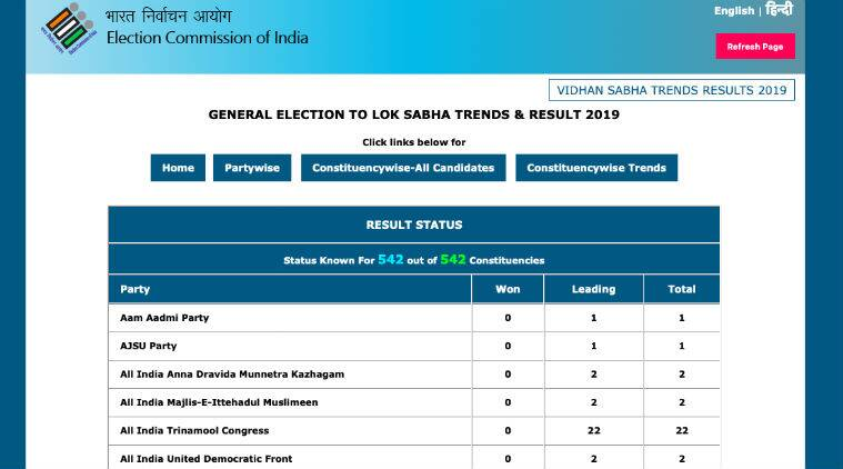 Election Commission of India Lok Sabha Election Results 2019: Check