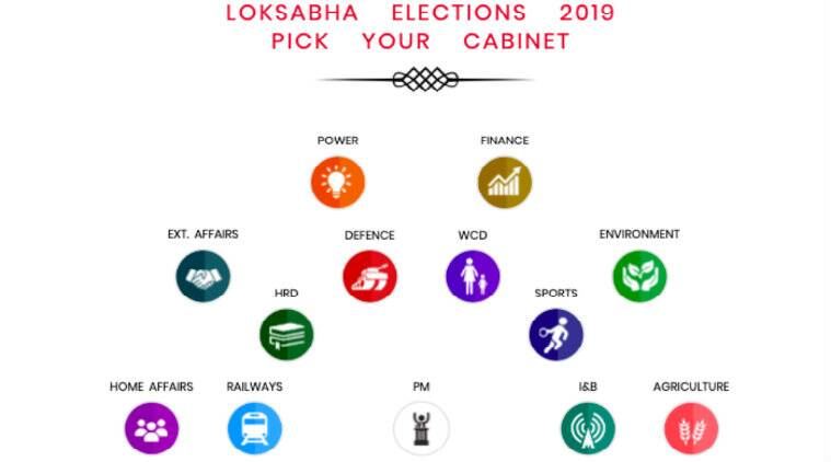 election result, election result 2019, election results 2019, general election results, general election results 2019, lok sabha election results, lok sabha election results 2019, live counting update, lok sabha election live counting, election live counting