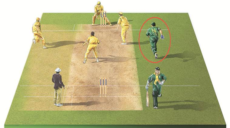 Can Faf carry Saffers over the line?