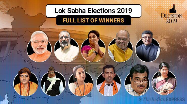 Lok Sabha Elections 2019 winners, winners list 2019 Lok Sabha Elections, BJP, BJP Lok sabha winners, bjp list of winners, Winner list elections, election winner list, winner list election, Lok Sabha election winner list, list of winners elections 2019, Lok sabha winner list, winner list election, election winner list india, indian election winner list,indian express, election news, indian express