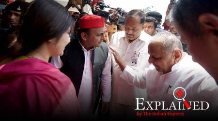 Explained: The disproportionate assets case against Mulayam, sons Akhilesh and Dimple
