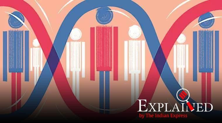 DNA, DNA Regulation Bill, Lok Sabha, What is DNA Regulation Bill, DNA technology, DNA samples, Explained, Indian Express Explained, Express Explained