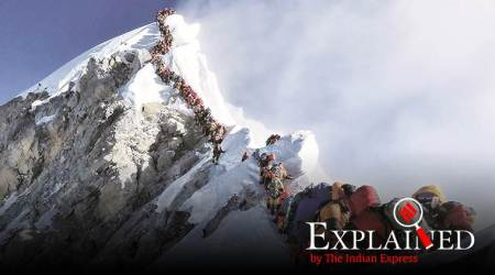 Mount everest, mount everest risks, climbing mount everest, mount everest expedition data