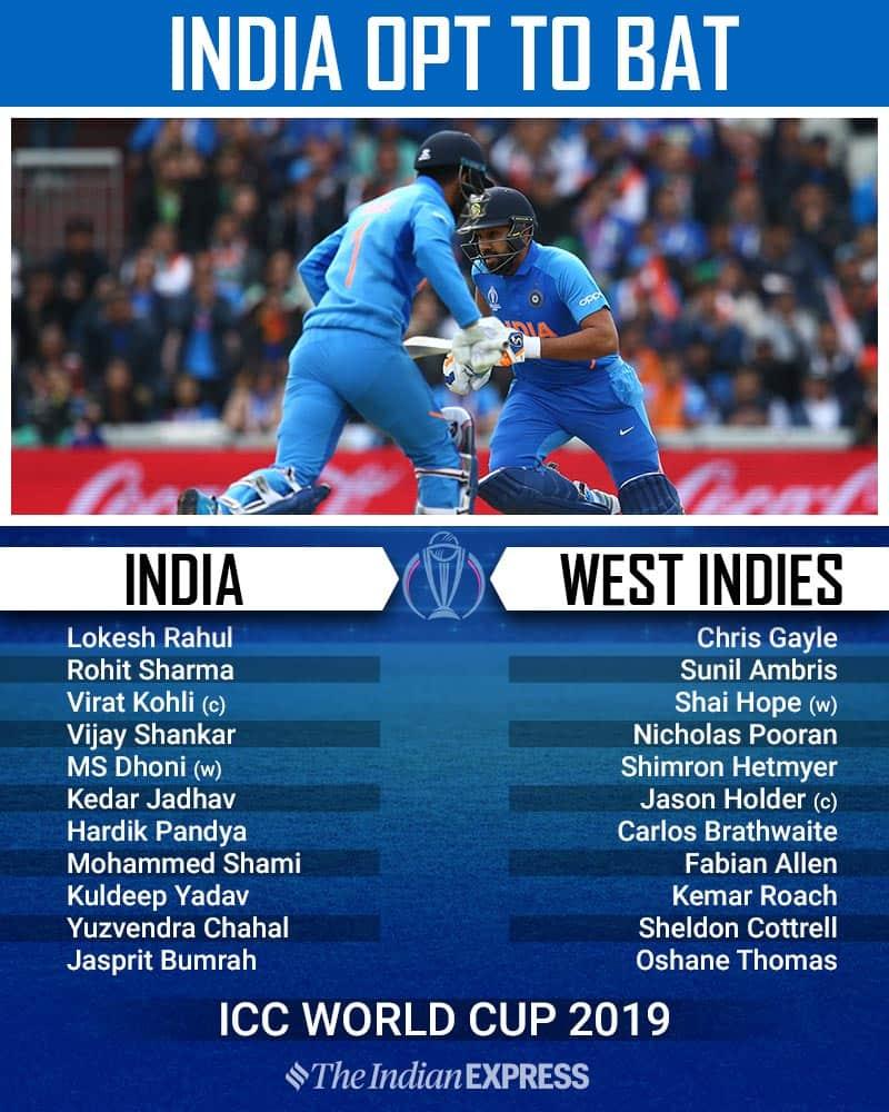 India wi match scorecard