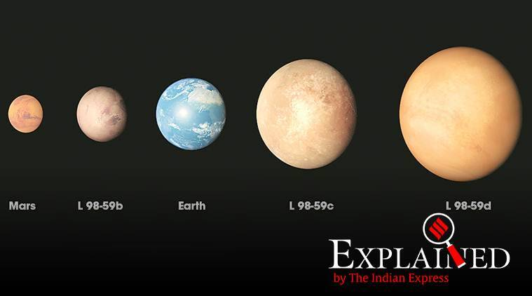 NASA, NASA new planet, new planet discovered, Transiting Exoplanet Survey Satellite, TESS new planet discovered, planet L 98-59b, tech news, Indian express