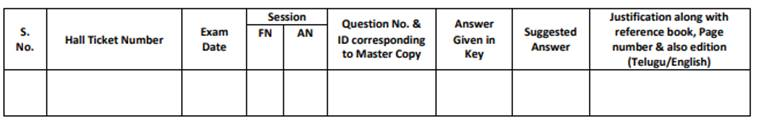 TSICET, TSICET result, ICET result 2019, tsche.ac.in, telanagna college admissions, college admissions, Telanagana ICET objections, TS ICET 2019 question paper, TS ICET 2019 result date, TS ICET 2019 answer key dowload link, tsicetconvener2019@gmail.com, education news
