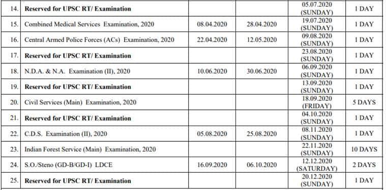 UPSC Exam Calendar 2020: Civil Services prelims on May 31