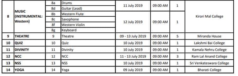 DU, DU eCA trail, DU eca quota, du.ac.in, delhi university admissions 2019, delhi university, university of delhi, DU ECA result, DU exam preliminary result, education news