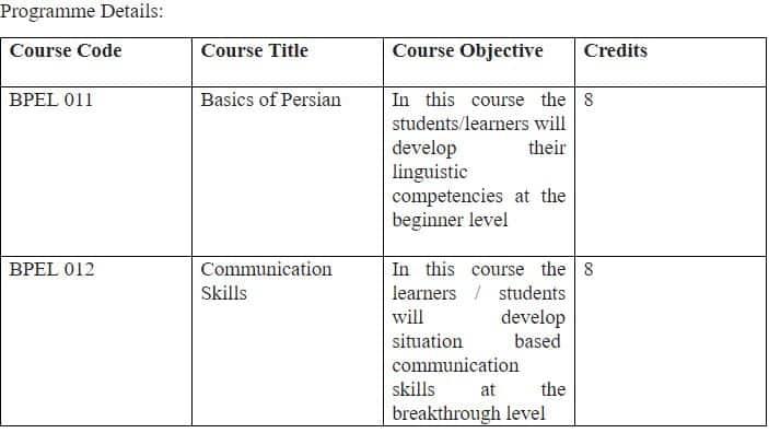 IGNOU, IGNOU certificate course, Persian language, ignou.ac.in, IGNOU Persian language course, IGNOU Persian language, IGNOU course on Persian language, Indira Gandhi National Open University