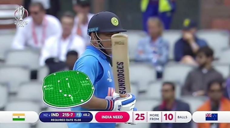ms dhoni, dhoni runout, ms dhoni runout no ball, dhoni runout no ball, dhoni no ball runout, dhoni runout controversy, dhoni guptill, dhoni ind vs nz, dhoni new zealand, ind vs nz, india vs new zealand, icc world cup 2019, world cup umpiring, world cup news
