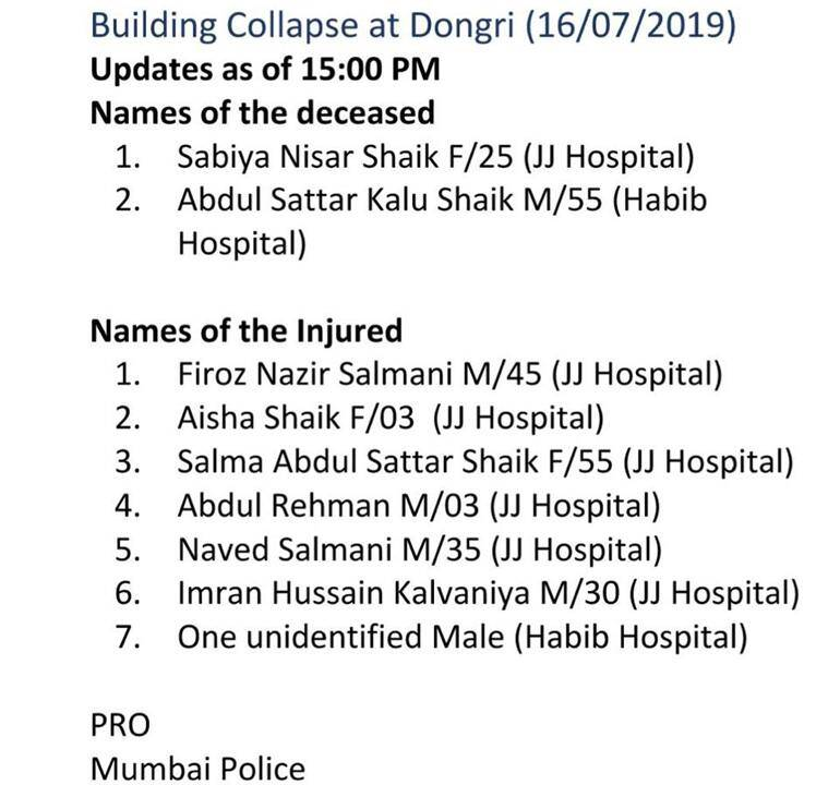 Details of those killed and injured in the building collapse
