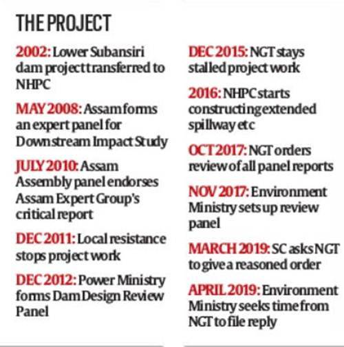 Subansiri dam, Subansiri dam issue, Subansiri dam controversy, Subansiri dam assam, Subansiri dam in which state, Subansiri Hydroelectric Project, ngt, assam floods, india news
