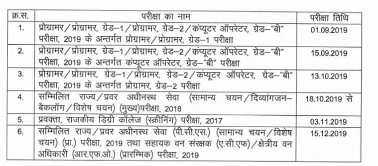 uppsc.gov.in, uppsc exam calendar 2019 20, uttar pradesh public service commission jobs, uppsc job notifications, employment news, sakari jobs, sarkari naukri, govt jobs, employment news