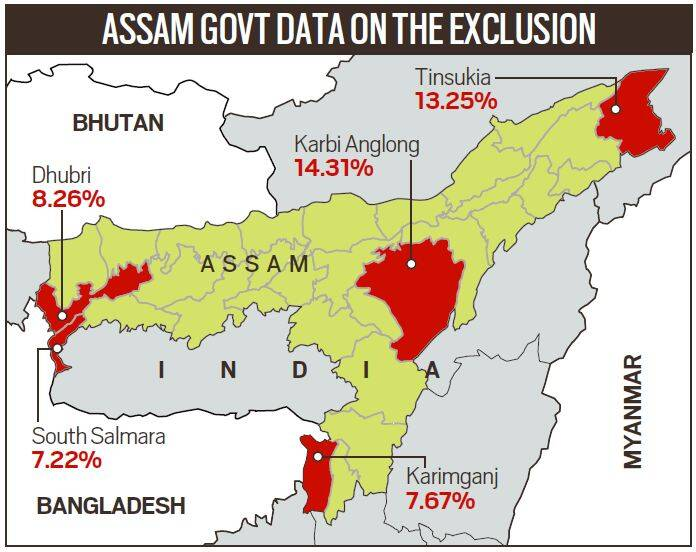 Assam NRC Explained, Assam NRC draft, NRC district wise figures, Assam government, express explained