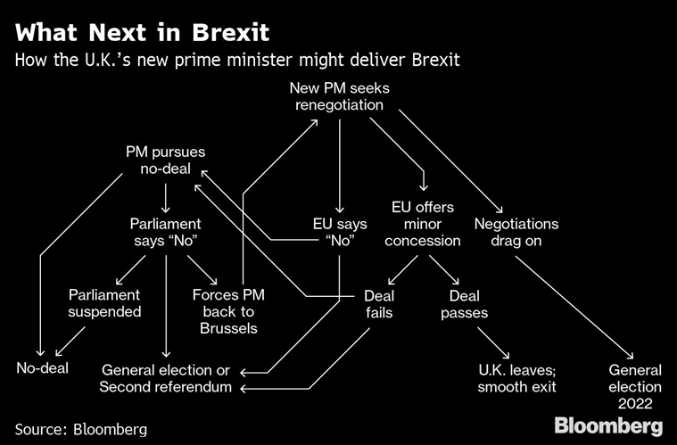 UK gears up for Brexit-driven election that Johnson can't call