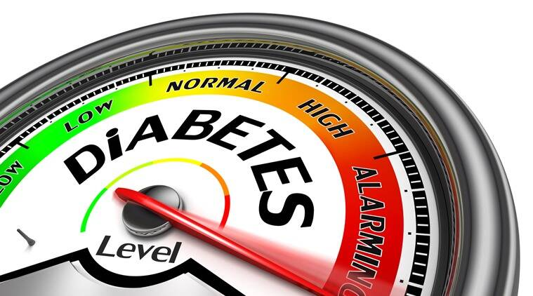 diabetes, diabetes symptoms, diabetes causes, study on diabetes, indian express
