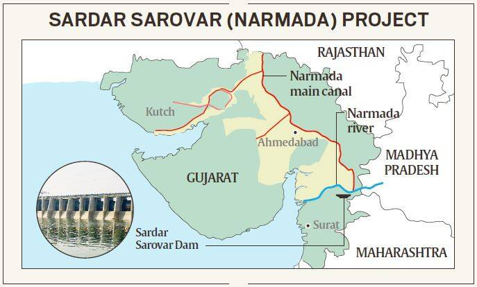 narmada, narmada water, narmada river, narmada water crisis, gujarat water crisis, gujarat mp water, indian express, sardar sarovar dam, indian express