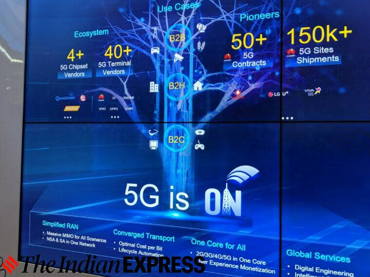 Huawei, Huawei 5G, Huawei 4G, Huawei 5G backpack, Huawei 6G, 4G, 5G, 6G, 5G networks, 6G networks, Huawei network equipment
